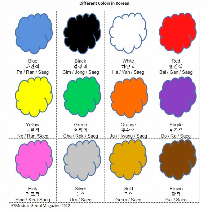 name-of-colours-in-english