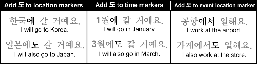 Korean Location Markers Also